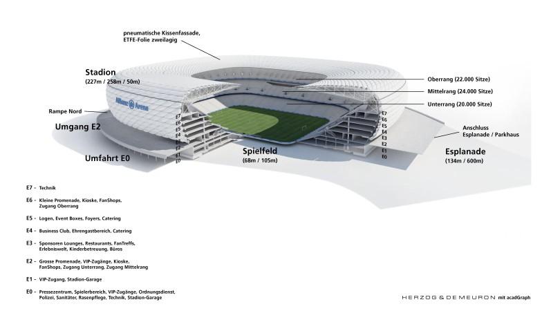 Bayernbaeda De Stadien Allianz Arena